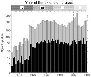 https://www.earth-syst-sci-data.net/10/1877/2018/essd-10-1877-2018-f01