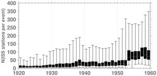 https://www.earth-syst-sci-data.net/10/1877/2018/essd-10-1877-2018-f03
