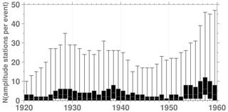 https://www.earth-syst-sci-data.net/10/1877/2018/essd-10-1877-2018-f05