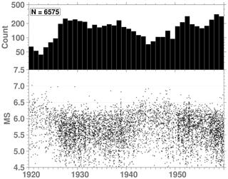 https://www.earth-syst-sci-data.net/10/1877/2018/essd-10-1877-2018-f10