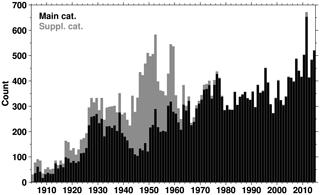 https://www.earth-syst-sci-data.net/10/1877/2018/essd-10-1877-2018-f23