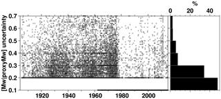 https://www.earth-syst-sci-data.net/10/1877/2018/essd-10-1877-2018-f26
