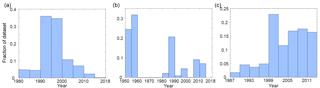 https://www.earth-syst-sci-data.net/10/1959/2018/essd-10-1959-2018-f03