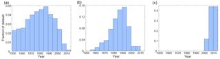 https://www.earth-syst-sci-data.net/10/1959/2018/essd-10-1959-2018-f06