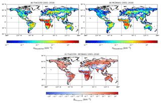 https://www.earth-syst-sci-data.net/10/2015/2018/essd-10-2015-2018-f08