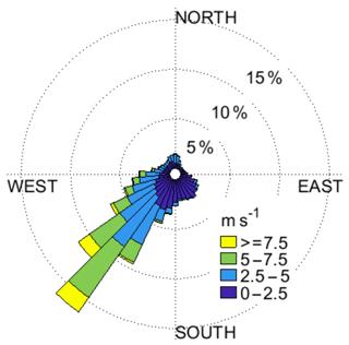 https://www.earth-syst-sci-data.net/10/549/2018/essd-10-549-2018-f08