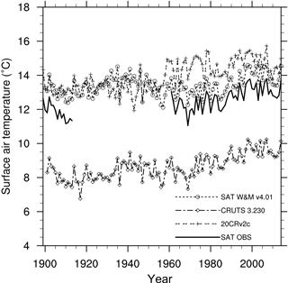https://www.earth-syst-sci-data.net/10/643/2018/essd-10-643-2018-f05