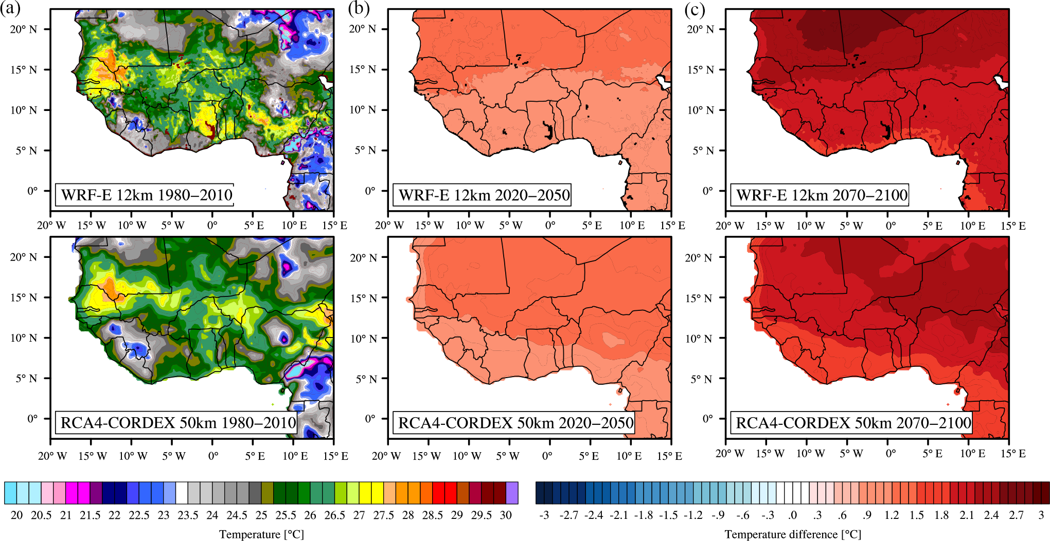 ESSD - The WASCAL high-resolution regional climate