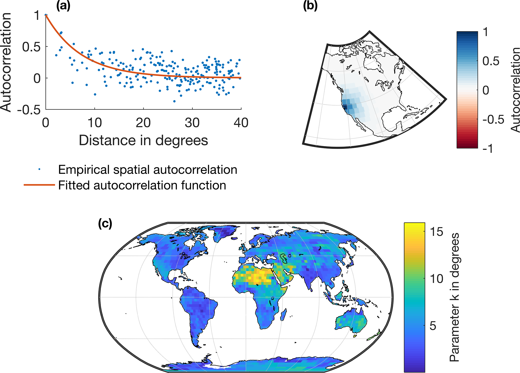 ESSD - GRACE-REC: a reconstruction of climate-driven water