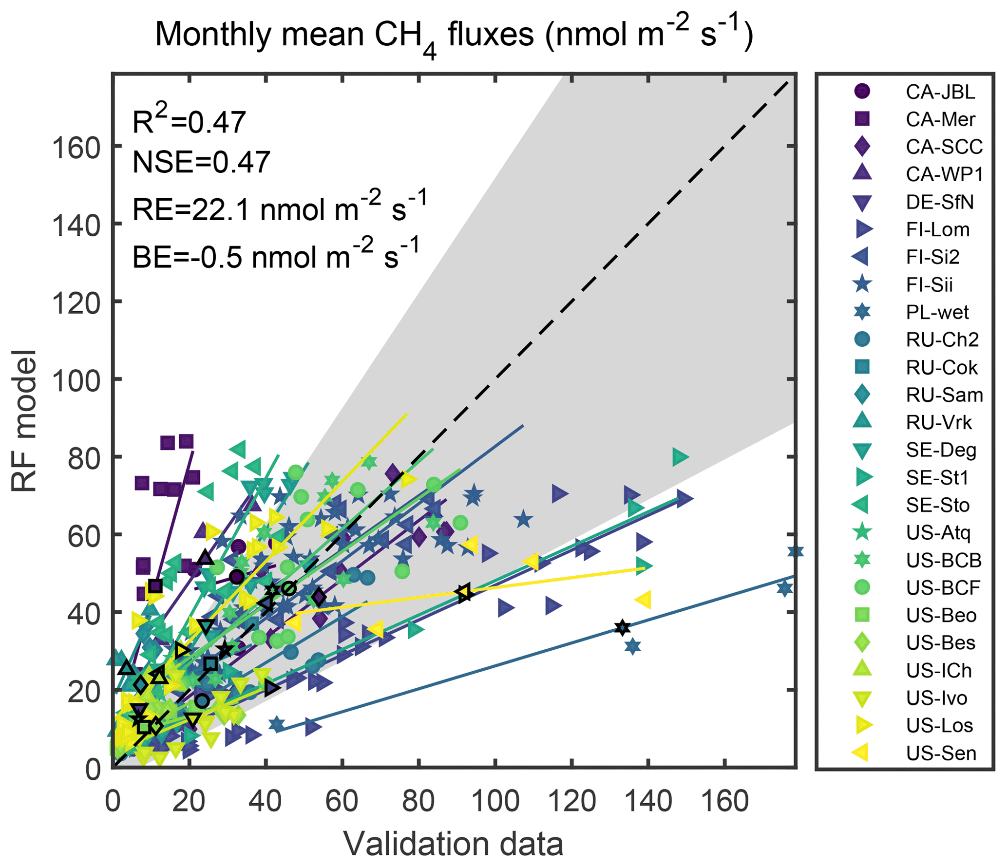 ESSD - Monthly gridded data product of northern wetland