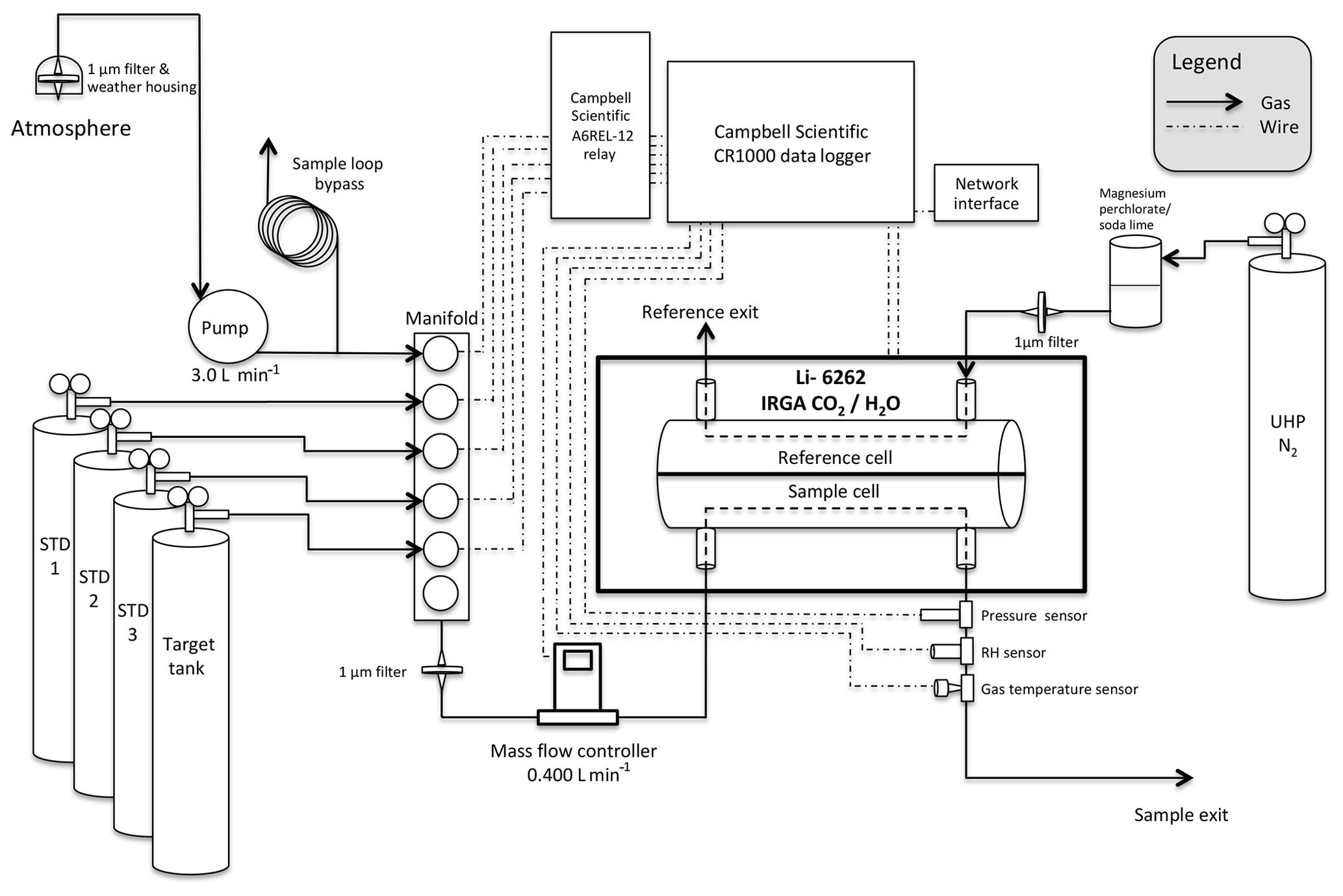 spaguts wiring diagram pool wiring schematic wiring diagrams site  pool wiring schematic wiring diagrams