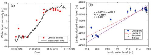 https://www.earth-syst-sci-data.net/11/1603/2019/essd-11-1603-2019-f08