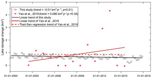 https://www.earth-syst-sci-data.net/11/1603/2019/essd-11-1603-2019-f13