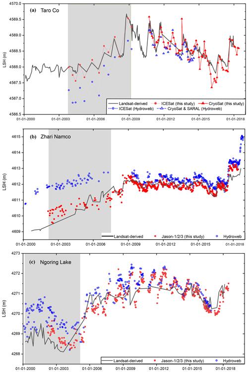 https://www.earth-syst-sci-data.net/11/1603/2019/essd-11-1603-2019-f15