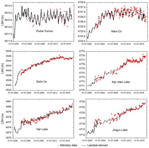 https://www.earth-syst-sci-data.net/11/1603/2019/essd-11-1603-2019-f16