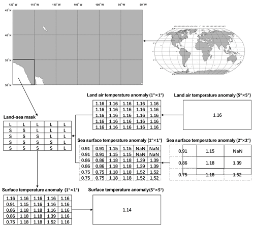 https://www.earth-syst-sci-data.net/11/1629/2019/essd-11-1629-2019-f02