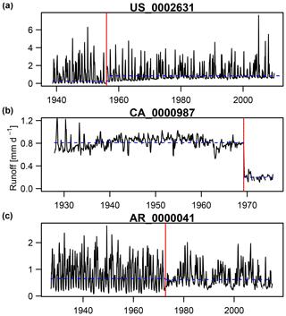 https://www.earth-syst-sci-data.net/11/1655/2019/essd-11-1655-2019-f01