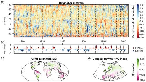 https://www.earth-syst-sci-data.net/11/1655/2019/essd-11-1655-2019-f11