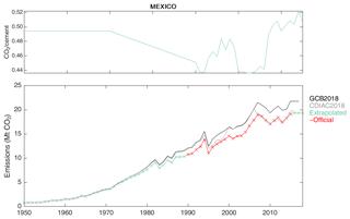 https://www.earth-syst-sci-data.net/11/1675/2019/essd-11-1675-2019-f36