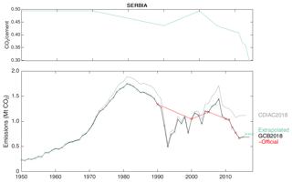 https://www.earth-syst-sci-data.net/11/1675/2019/essd-11-1675-2019-f46
