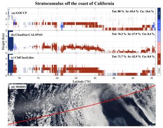 https://www.earth-syst-sci-data.net/11/1745/2019/essd-11-1745-2019-f07