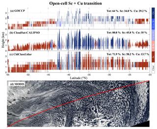 https://www.earth-syst-sci-data.net/11/1745/2019/essd-11-1745-2019-f12