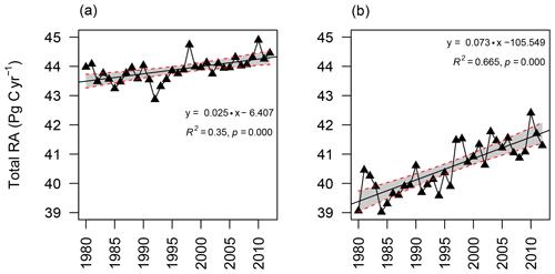 https://www.earth-syst-sci-data.net/11/1839/2019/essd-11-1839-2019-f06