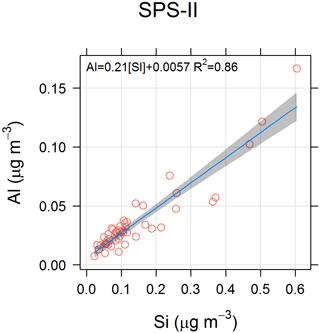 https://www.earth-syst-sci-data.net/11/1883/2019/essd-11-1883-2019-f24