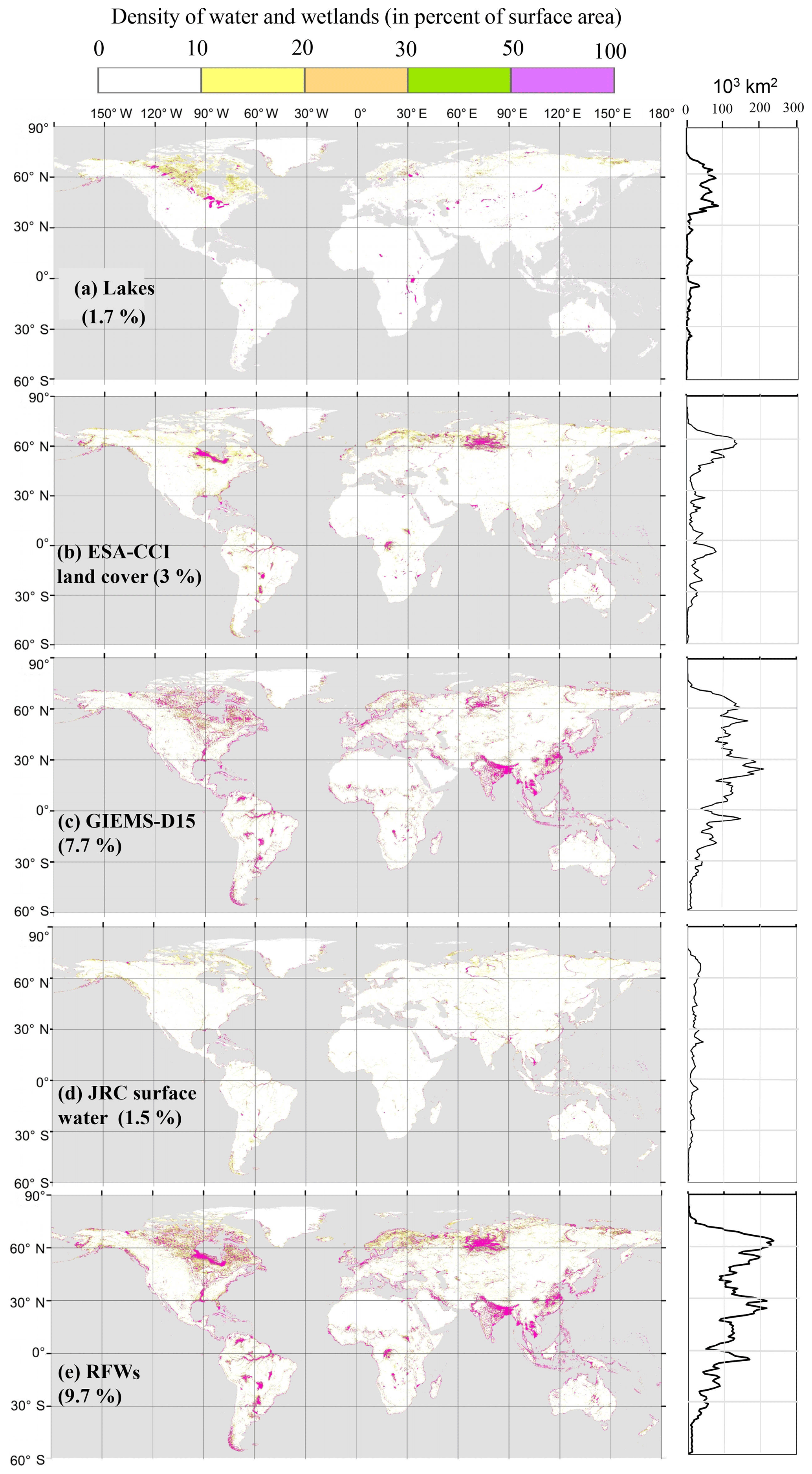 ESSD - Multi-source global wetland maps combining surface water