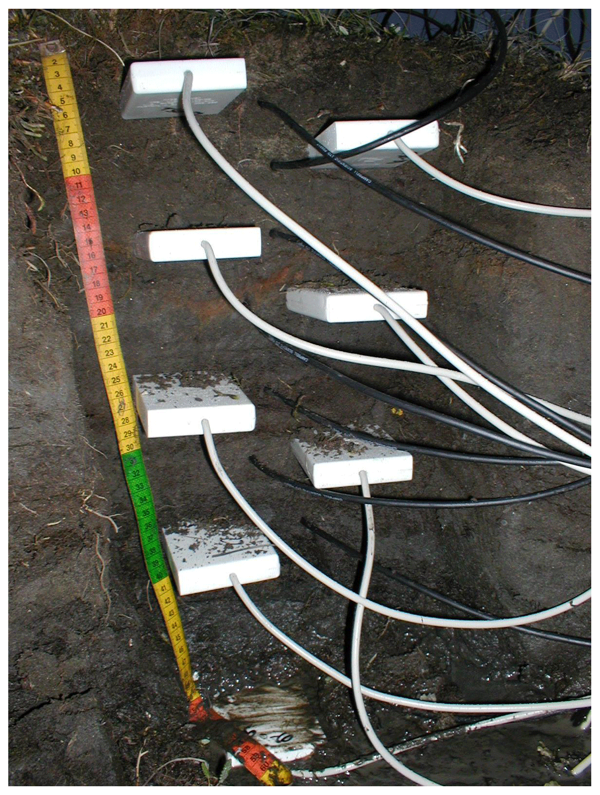 ESSD - A 16-year record (2002–2017) of permafrost, active-layer, Wagner Wet Switch Wiring Diagram on