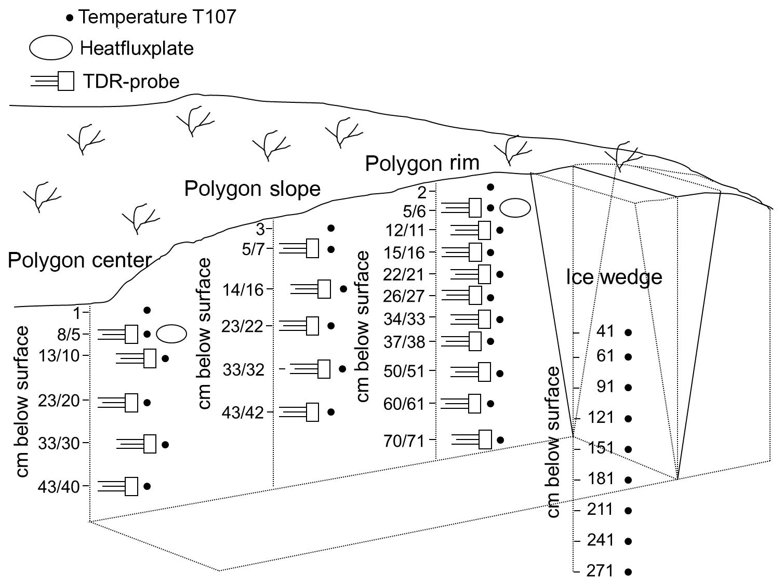 on k four 13 211 net wiring diagram