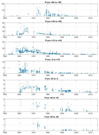 https://www.earth-syst-sci-data.net/11/441/2019/essd-11-441-2019-f04