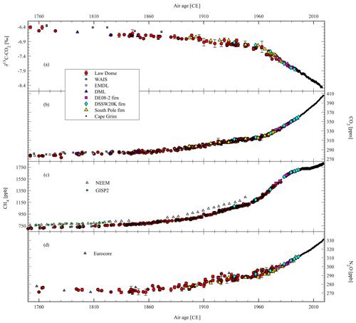 https://www.earth-syst-sci-data.net/11/473/2019/essd-11-473-2019-f05