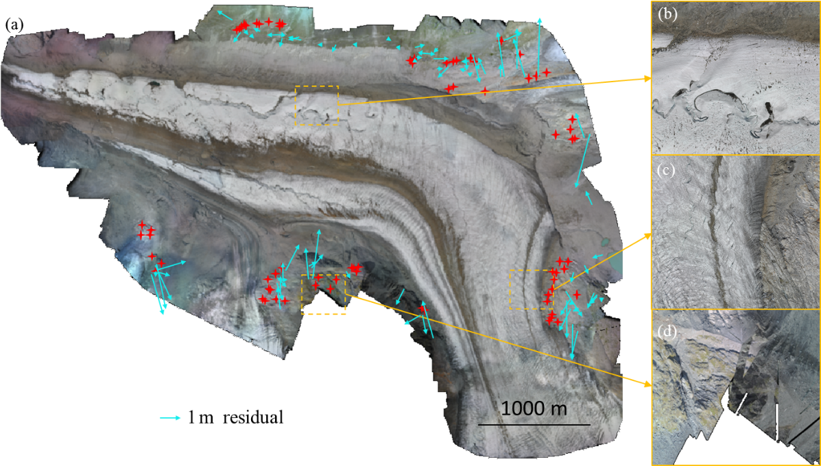 ESSD - A high-resolution image time series of the Gorner Glacier