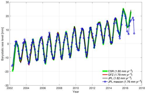 https://www.earth-syst-sci-data.net/11/629/2019/essd-11-629-2019-f01
