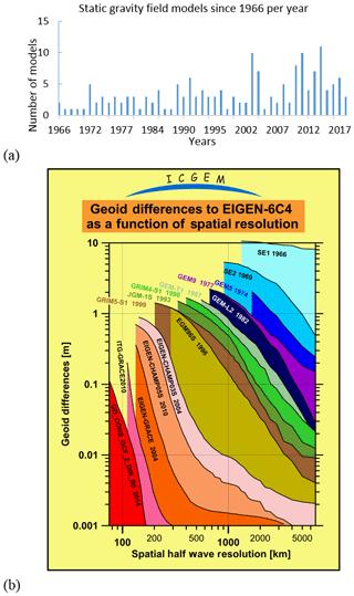 https://www.earth-syst-sci-data.net/11/647/2019/essd-11-647-2019-f01