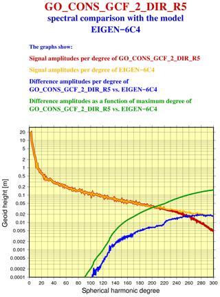 https://www.earth-syst-sci-data.net/11/647/2019/essd-11-647-2019-f16