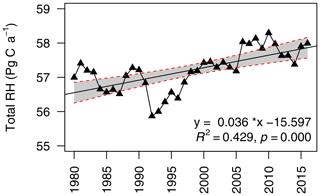 https://www.earth-syst-sci-data.net/12/1037/2020/essd-12-1037-2020-f04