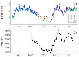 https://www.earth-syst-sci-data.net/12/1141/2020/essd-12-1141-2020-f05
