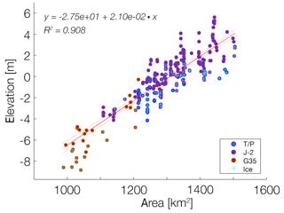 https://www.earth-syst-sci-data.net/12/1141/2020/essd-12-1141-2020-f06