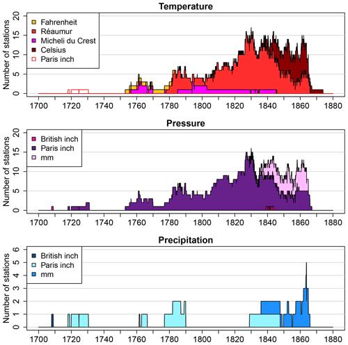 https://www.earth-syst-sci-data.net/12/1179/2020/essd-12-1179-2020-f03
