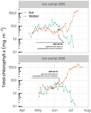 https://www.earth-syst-sci-data.net/12/151/2020/essd-12-151-2020-f10