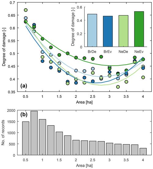 https://www.earth-syst-sci-data.net/12/257/2020/essd-12-257-2020-f04