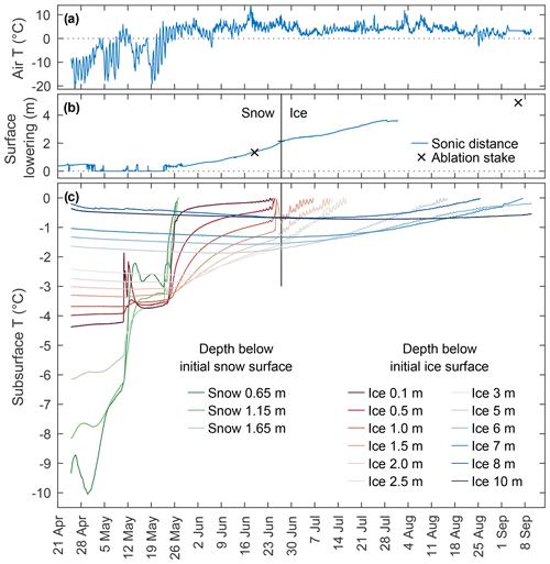 https://www.earth-syst-sci-data.net/12/403/2020/essd-12-403-2020-f05