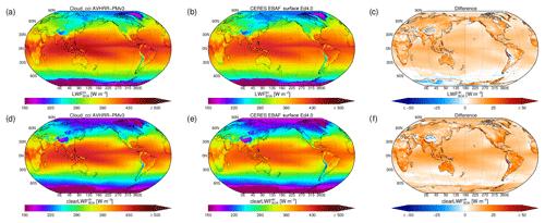 https://www.earth-syst-sci-data.net/12/41/2020/essd-12-41-2020-f07