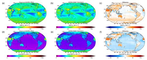 https://www.earth-syst-sci-data.net/12/41/2020/essd-12-41-2020-f08