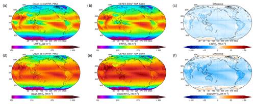 https://www.earth-syst-sci-data.net/12/41/2020/essd-12-41-2020-f09