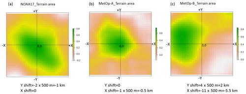 https://www.earth-syst-sci-data.net/12/539/2020/essd-12-539-2020-f04