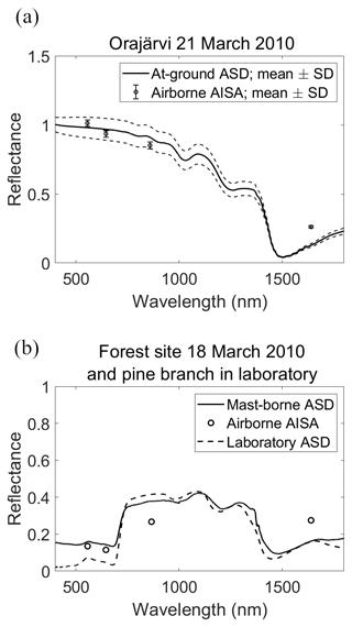 https://www.earth-syst-sci-data.net/12/719/2020/essd-12-719-2020-f13