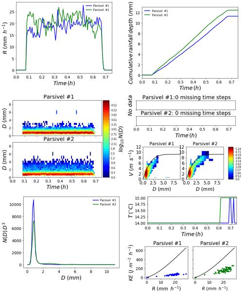 https://www.earth-syst-sci-data.net/12/835/2020/essd-12-835-2020-f04